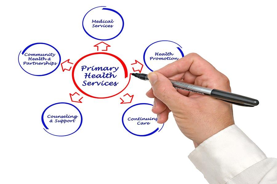 Primary Health Services